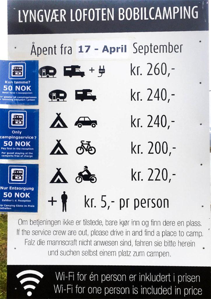 ceny na campingu w Norwegii